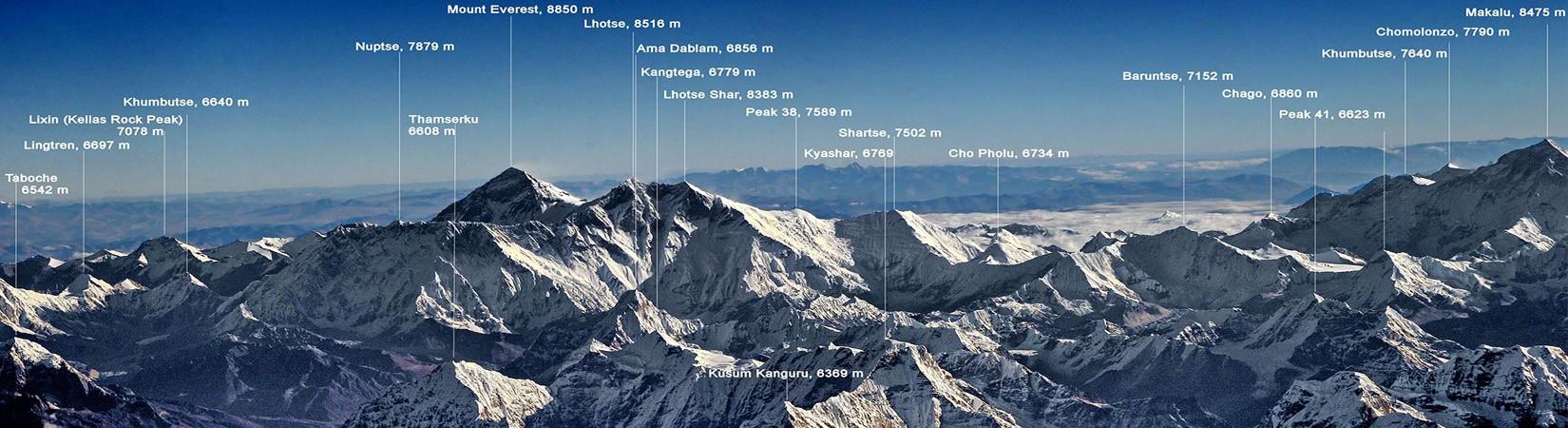 Survol de la Chaîne Himalayenne